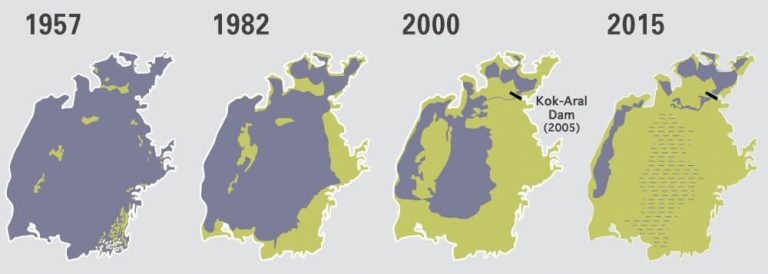 Cultivo de Algodão secou Mar de Aral